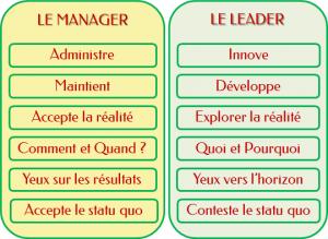 Un manager ou un leader
