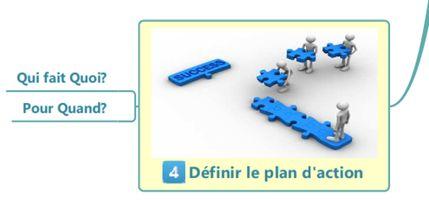 Etape 4 : définir le plan d'actions