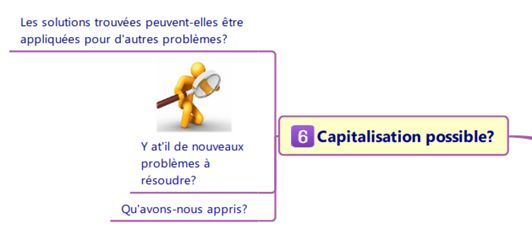 étape 6 : capitalisation possible