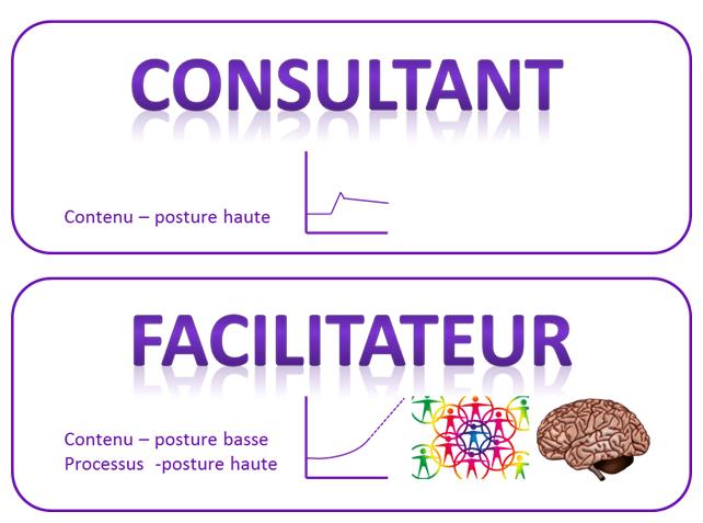 Consultant ou facilitateur : critères de choix