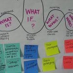 Design thinking for advocacy